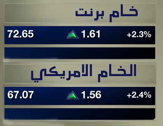 أسعار النفط تقفز لأعلى مستوى منذ أكثر من 4 سنوات بسبب التوترات
